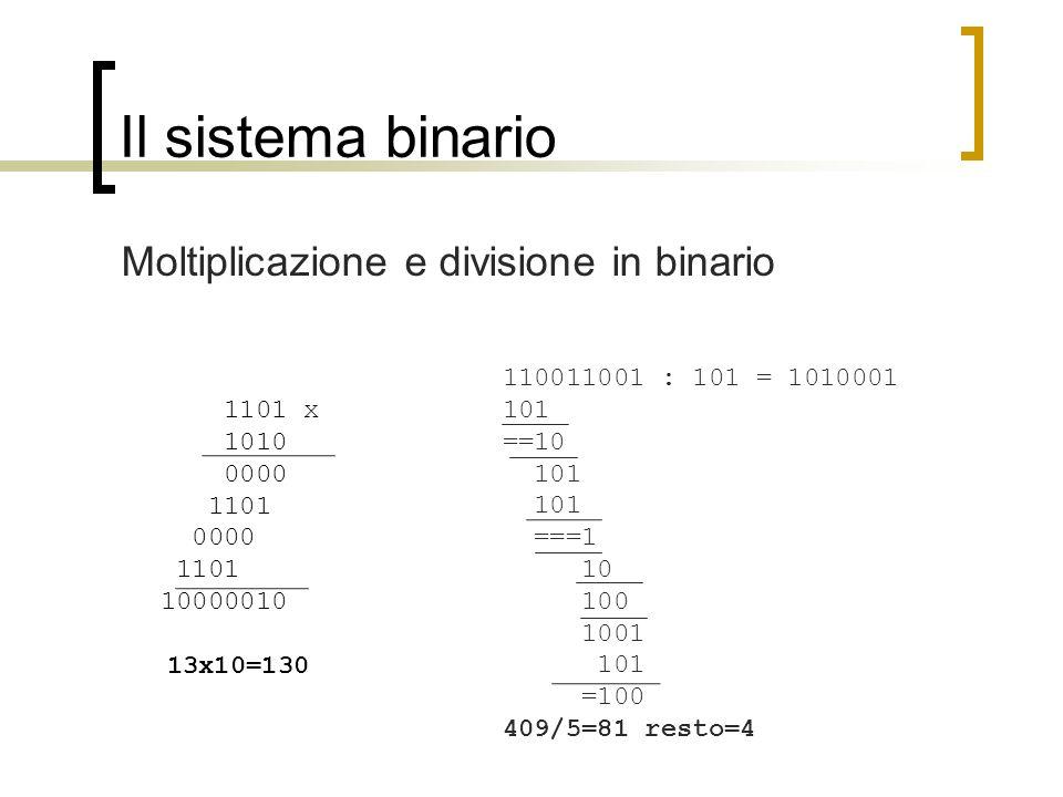 Il sistema binario Moltiplicazione e divisione in binario 1101 x 1010 0000 1101 0000 1101 10000010 13x10=130 110011001 : 101 = 1010001 101 ==10 101 ==