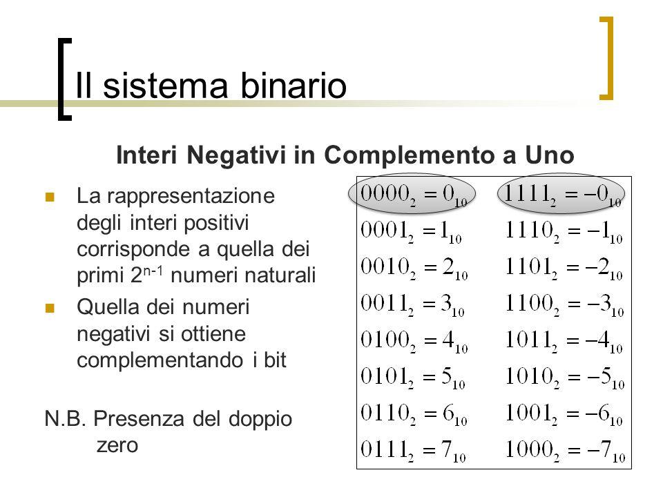 Il sistema binario Interi Negativi in Complemento a Uno La rappresentazione degli interi positivi corrisponde a quella dei primi 2 n-1 numeri naturali