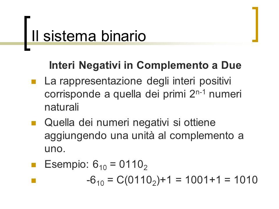 Il sistema binario Interi Negativi in Complemento a Due La rappresentazione degli interi positivi corrisponde a quella dei primi 2 n-1 numeri naturali