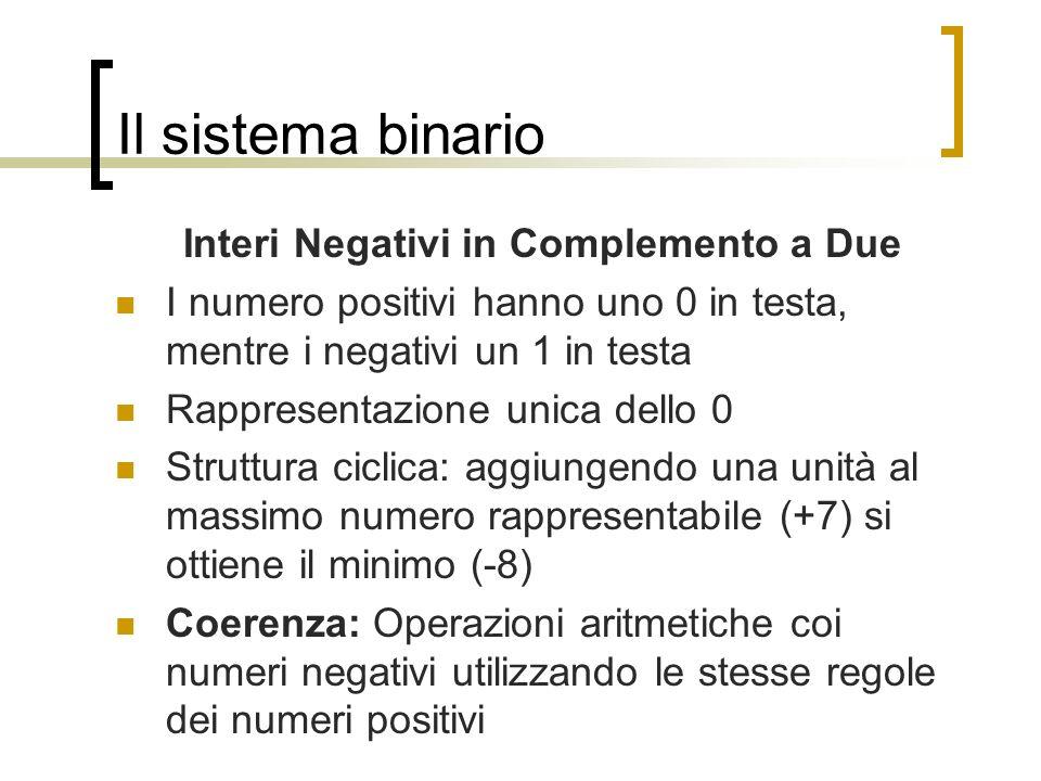 Il sistema binario Interi Negativi in Complemento a Due I numero positivi hanno uno 0 in testa, mentre i negativi un 1 in testa Rappresentazione unica