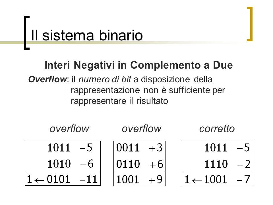 Il sistema binario Interi Negativi in Complemento a Due Overflow: il numero di bit a disposizione della rappresentazione non è sufficiente per rappres
