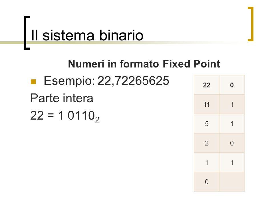Il sistema binario Numeri in formato Fixed Point Esempio: 22,72265625 Parte intera 22 = 1 0110 2 220 111 51 20 11 0