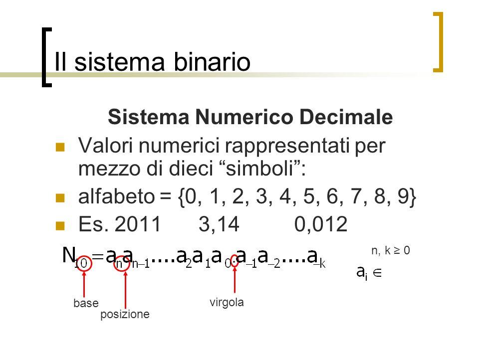 Il sistema binario Sistema Numerico Decimale Valori numerici rappresentati per mezzo di dieci simboli: alfabeto = {0, 1, 2, 3, 4, 5, 6, 7, 8, 9} Es. 2
