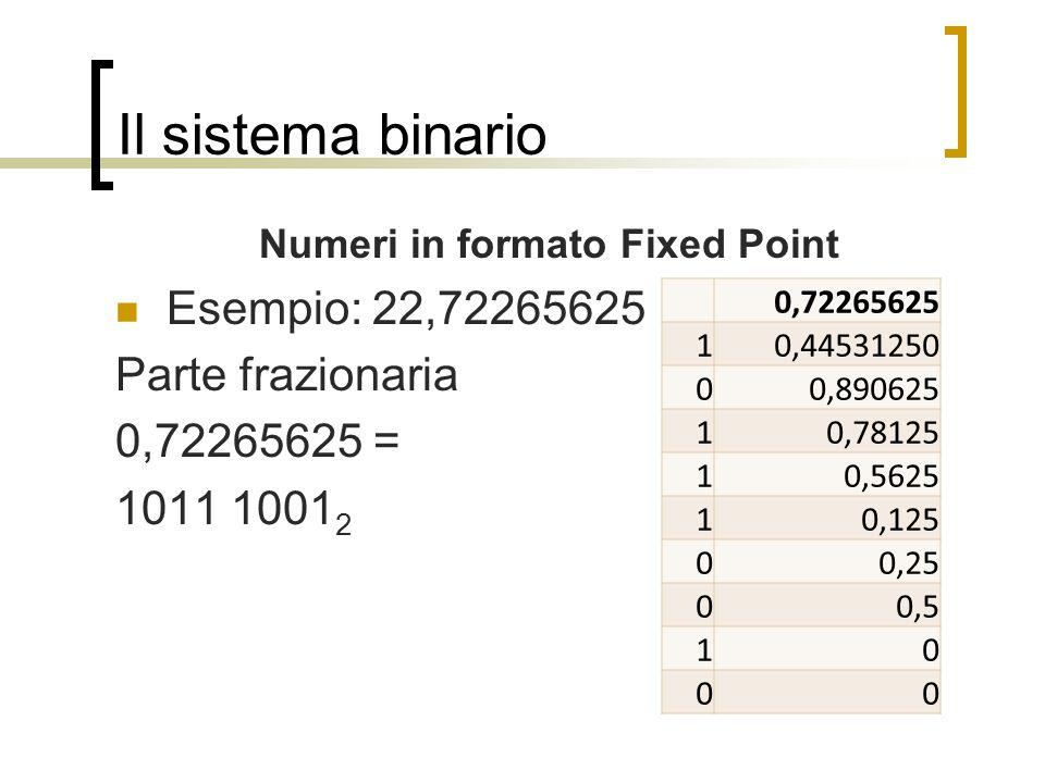 Il sistema binario Numeri in formato Fixed Point Esempio: 22,72265625 Parte frazionaria 0,72265625 = 1011 1001 2 0,72265625 10,44531250 00,890625 10,7