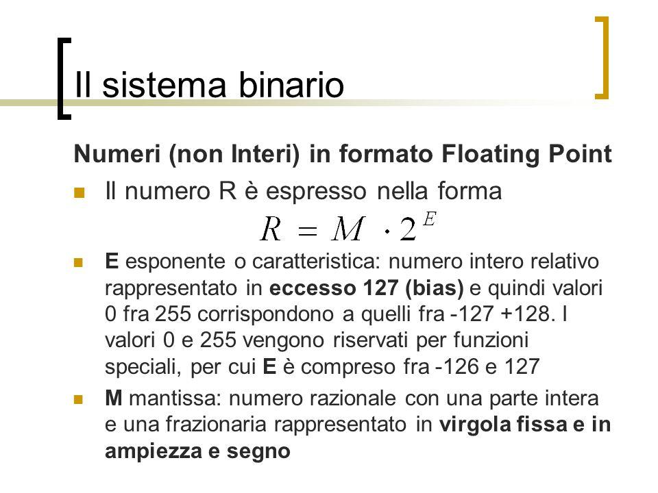 Il sistema binario Numeri (non Interi) in formato Floating Point Il numero R è espresso nella forma E esponente o caratteristica: numero intero relati