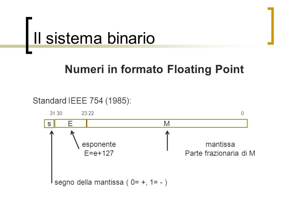 Il sistema binario Numeri in formato Floating Point Standard IEEE 754 (1985): ME s mantissa Parte frazionaria di M esponente E=e+127 segno della manti