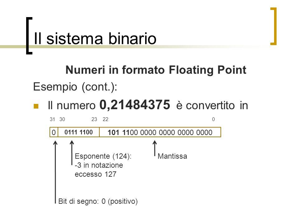 Il sistema binario Numeri in formato Floating Point Esempio (cont.): Il numero 0,21484375 è convertito in 101 1100 0000 0000 0000 0000 0111 1100 0 Man