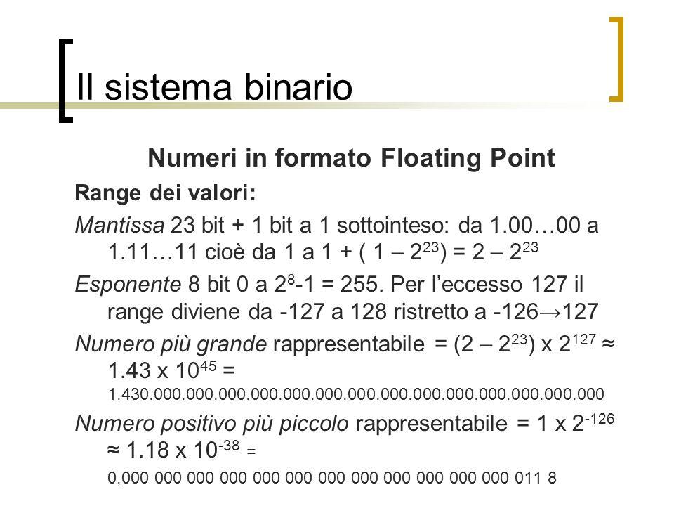 Il sistema binario Numeri in formato Floating Point Range dei valori: Mantissa 23 bit + 1 bit a 1 sottointeso: da 1.00…00 a 1.11…11 cioè da 1 a 1 + (
