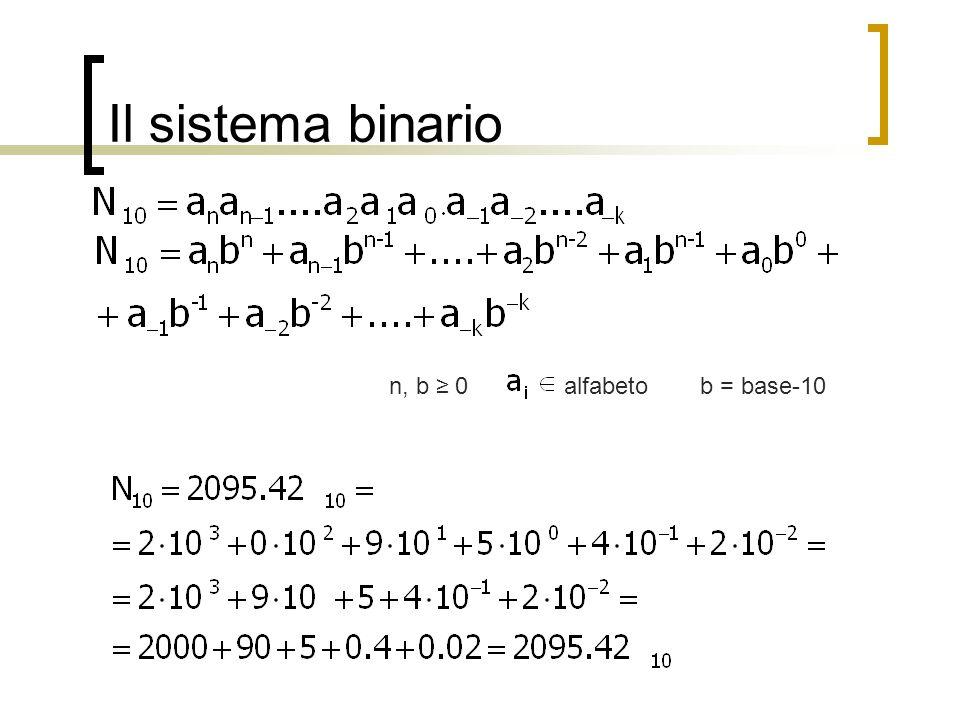 Il sistema binario n, b 0alfabetob = base-10