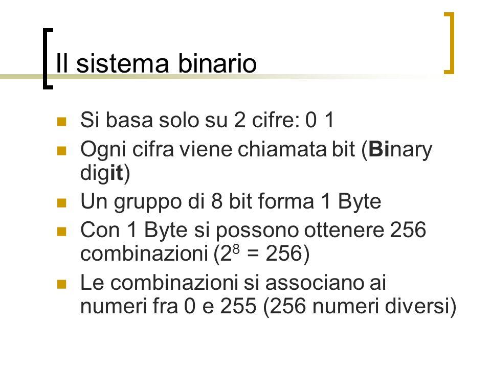 Il sistema binario Si basa solo su 2 cifre: 0 1 Ogni cifra viene chiamata bit (Binary digit) Un gruppo di 8 bit forma 1 Byte Con 1 Byte si possono ott