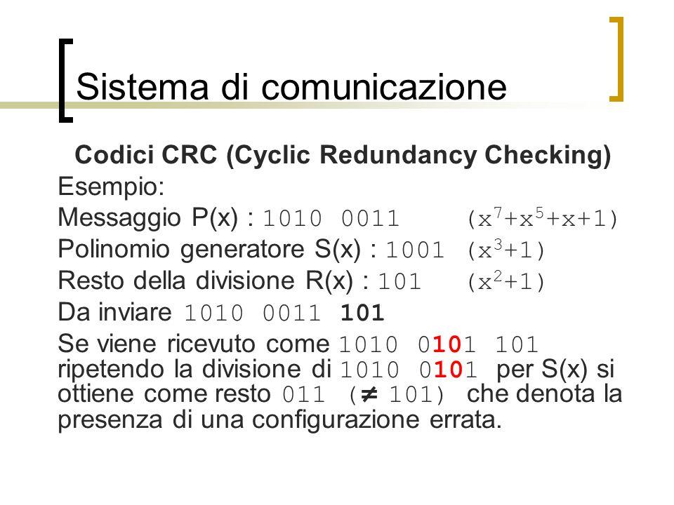 Sistema di comunicazione Metodo di Hamming (1950) Codice a correzione derrore Codice ridondante, ovvero utilizza un numero maggiore di bit rispetto al numero strettamente necessario Consente di correggere 1 singolo errore