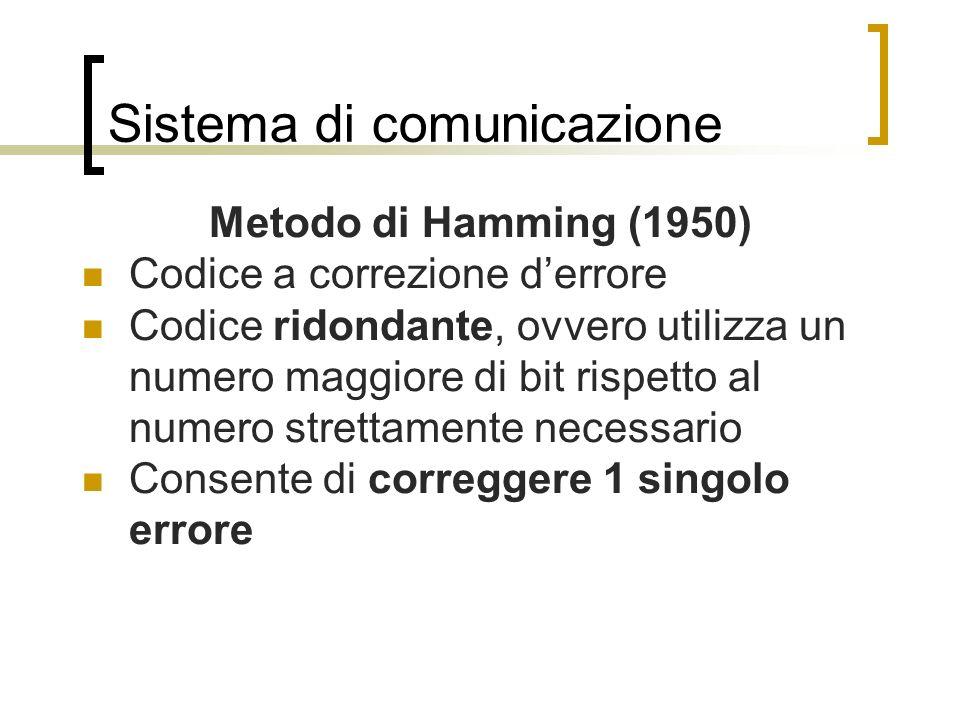 Sistema di comunicazione Metodo di Hamming Aggiunge un numero r di bit di controllo pari al limite teorico inferiore (m+12 r -r) dove m è la dimensione del messaggio.