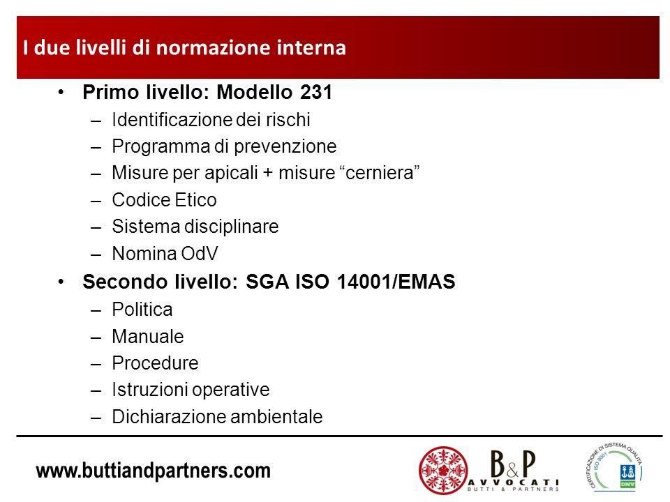www.buttiandpartners.com Primo livello: Modello 231 –Identificazione dei rischi –Programma di prevenzione –Misure per apicali + misure cerniera –Codic