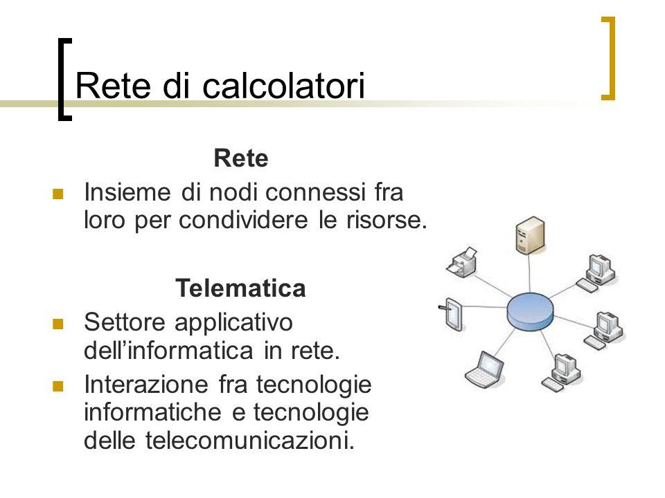 Rete di calcolatori Rete Insieme di nodi connessi fra loro per condividere le risorse. Telematica Settore applicativo dellinformatica in rete. Interaz