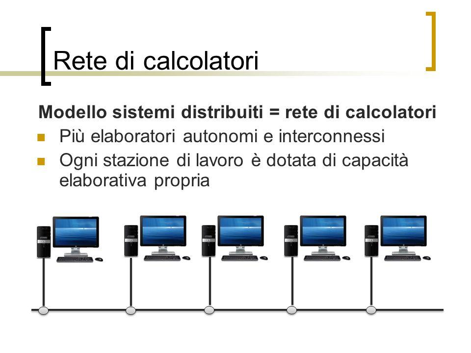 Rete di calcolatori Modello sistemi distribuiti = rete di calcolatori Più elaboratori autonomi e interconnessi Ogni stazione di lavoro è dotata di cap
