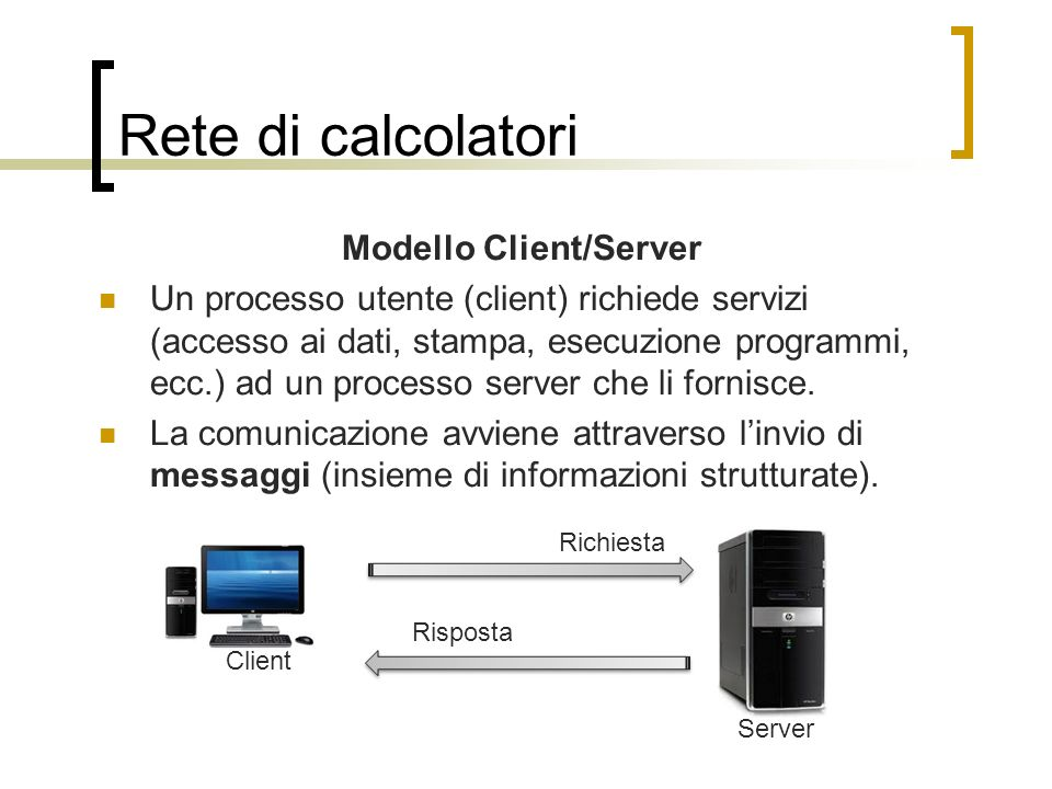 Rete di calcolatori Modello Client/Server Un processo utente (client) richiede servizi (accesso ai dati, stampa, esecuzione programmi, ecc.) ad un pro