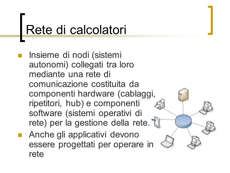 Rete di calcolatori Insieme di nodi (sistemi autonomi) collegati tra loro mediante una rete di comunicazione costituita da componenti hardware (cablag