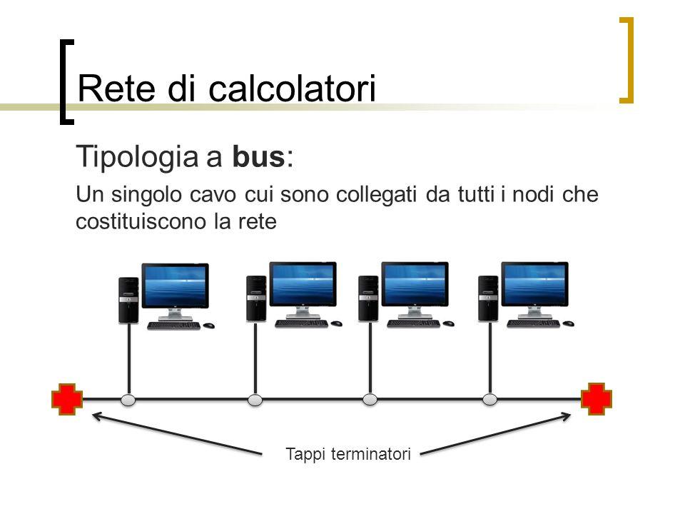 Rete di calcolatori Tipologia a bus: Un singolo cavo cui sono collegati da tutti i nodi che costituiscono la rete Tappi terminatori