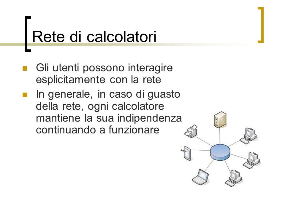 Rete di calcolatori Gli utenti possono interagire esplicitamente con la rete In generale, in caso di guasto della rete, ogni calcolatore mantiene la s