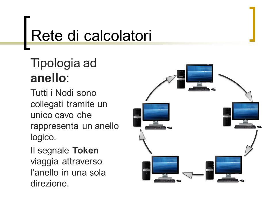 Rete di calcolatori Tipologia ad anello: Tutti i Nodi sono collegati tramite un unico cavo che rappresenta un anello logico. Il segnale Token viaggia