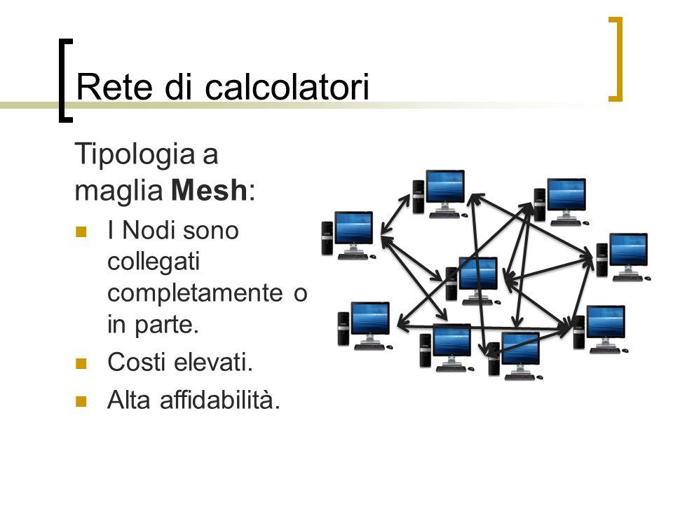 Rete di calcolatori Tipologia a maglia Mesh: I Nodi sono collegati completamente o in parte. Costi elevati. Alta affidabilità.