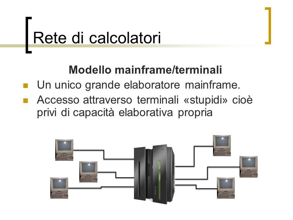 Rete di calcolatori Modello mainframe/terminali Un unico grande elaboratore mainframe. Accesso attraverso terminali «stupidi» cioè privi di capacità e