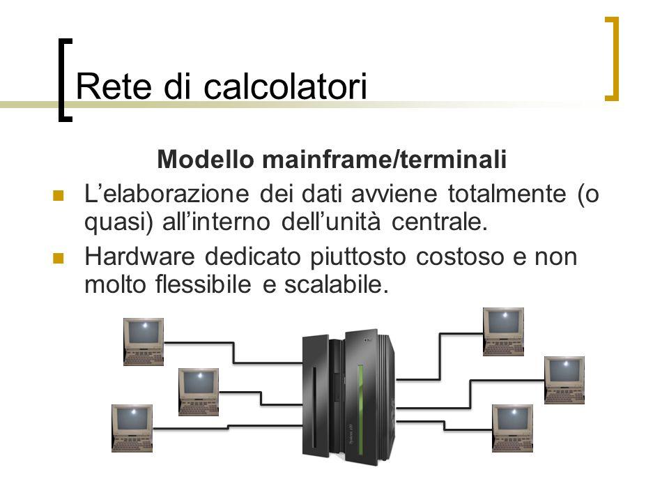 Rete di calcolatori Modello mainframe/terminali Lelaborazione dei dati avviene totalmente (o quasi) allinterno dellunità centrale. Hardware dedicato p