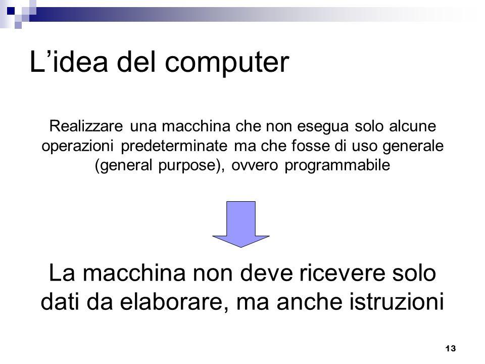 13 Lidea del computer Realizzare una macchina che non esegua solo alcune operazioni predeterminate ma che fosse di uso generale (general purpose), ovv
