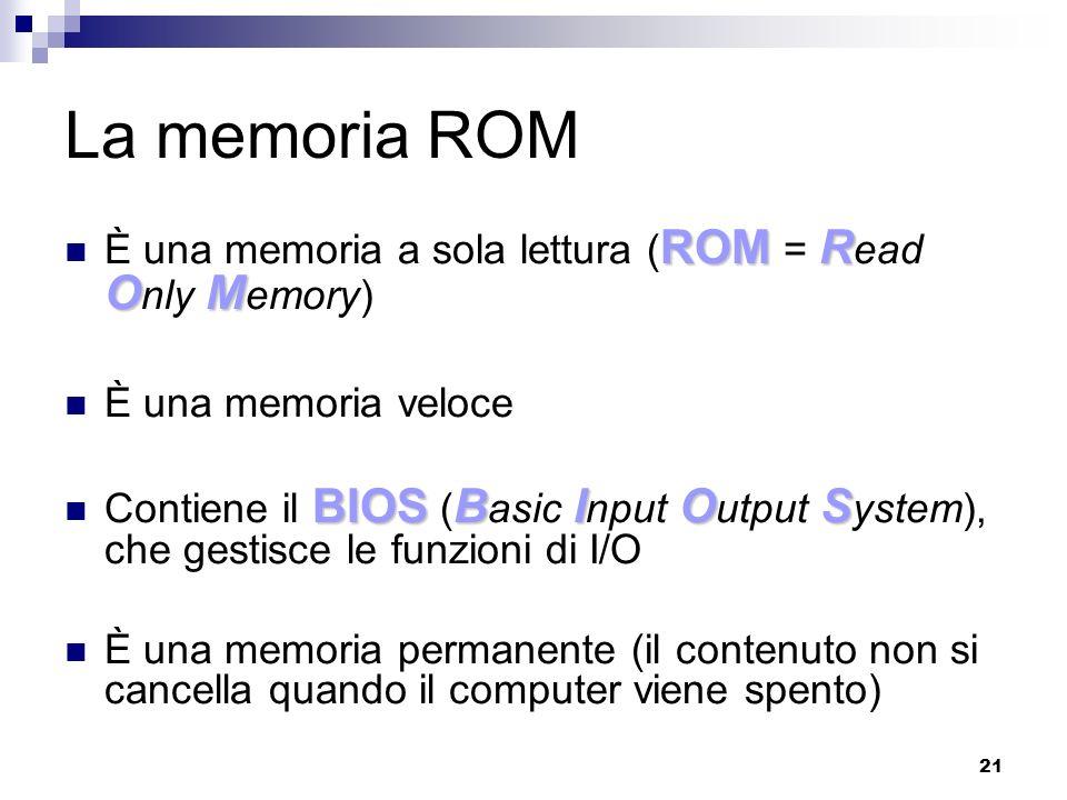 21 La memoria ROM ROMR OM È una memoria a sola lettura ( ROM = R ead O nly M emory) È una memoria veloce BIOSBIOS Contiene il BIOS ( B asic I nput O utput S ystem), che gestisce le funzioni di I/O È una memoria permanente (il contenuto non si cancella quando il computer viene spento)