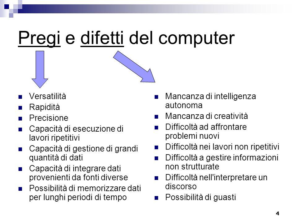 45 Funzione del software Il computer è una macchina di uso generale, può eseguire un gran numero di operazioni diverse, ma non è predisposto per eseguire alcuna operazione.