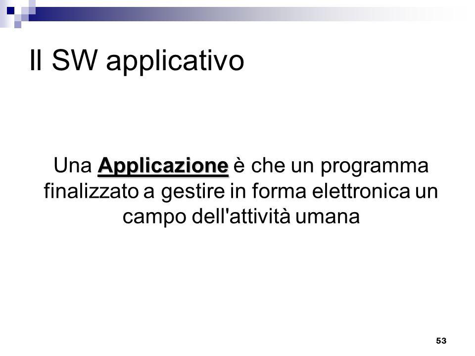 53 Il SW applicativo Applicazione Una Applicazione è che un programma finalizzato a gestire in forma elettronica un campo dell'attività umana