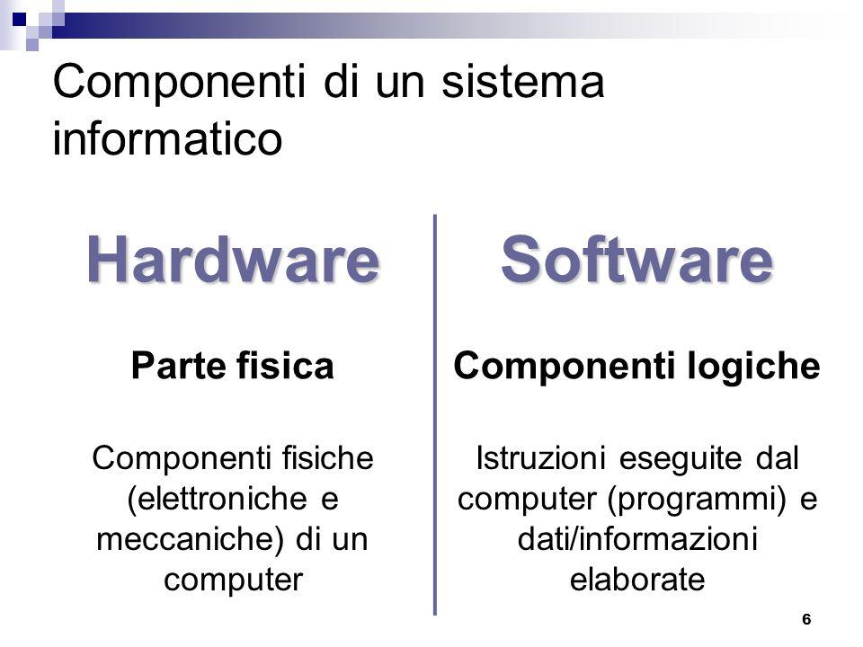 6 Componenti di un sistema informatico HardwareSoftware Parte fisicaComponenti logiche Componenti fisiche (elettroniche e meccaniche) di un computer Istruzioni eseguite dal computer (programmi) e dati/informazioni elaborate