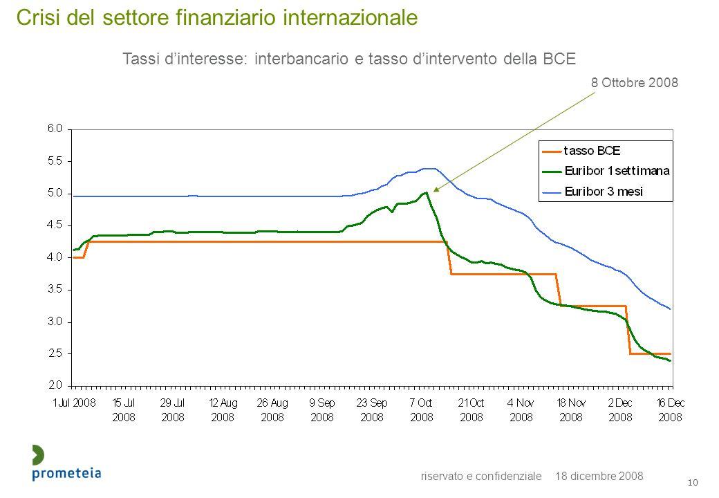 riservato e confidenziale 18 dicembre 2008 10 Crisi del settore finanziario internazionale Tassi dinteresse: interbancario e tasso dintervento della BCE 8 Ottobre 2008