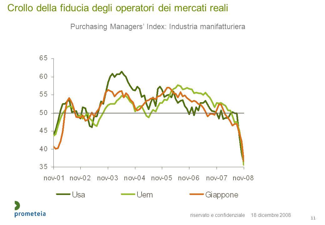 riservato e confidenziale 18 dicembre 2008 11 Crollo della fiducia degli operatori dei mercati reali Purchasing Managers Index: Industria manifatturiera
