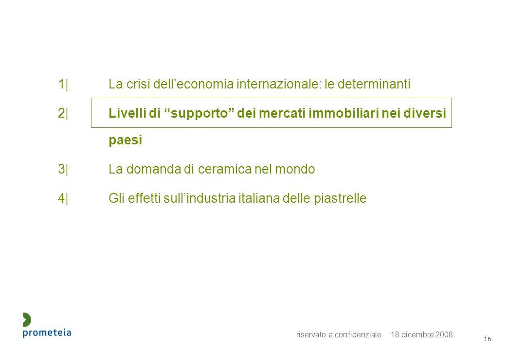 riservato e confidenziale 18 dicembre 2008 16 1|La crisi delleconomia internazionale: le determinanti 2|Livelli di supporto dei mercati immobiliari ne