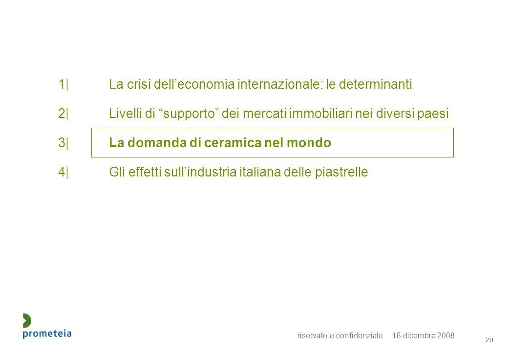 riservato e confidenziale 18 dicembre 2008 20 1|La crisi delleconomia internazionale: le determinanti 2|Livelli di supporto dei mercati immobiliari ne