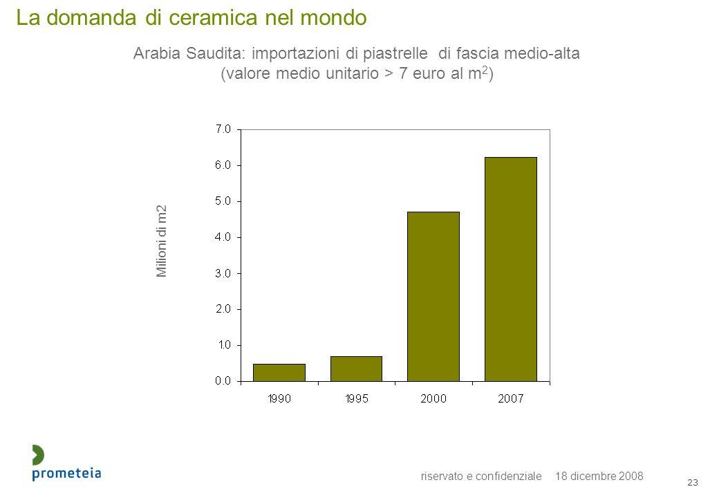 riservato e confidenziale 18 dicembre 2008 23 La domanda di ceramica nel mondo Arabia Saudita: importazioni di piastrelle di fascia medio-alta (valore