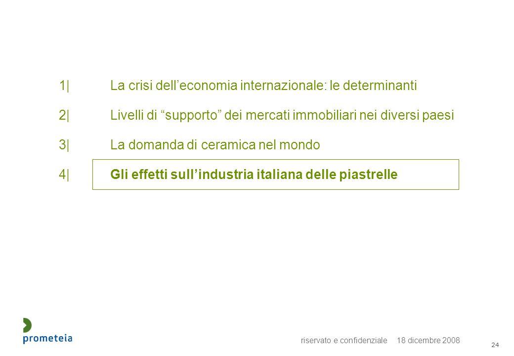 riservato e confidenziale 18 dicembre 2008 24 1|La crisi delleconomia internazionale: le determinanti 2|Livelli di supporto dei mercati immobiliari ne