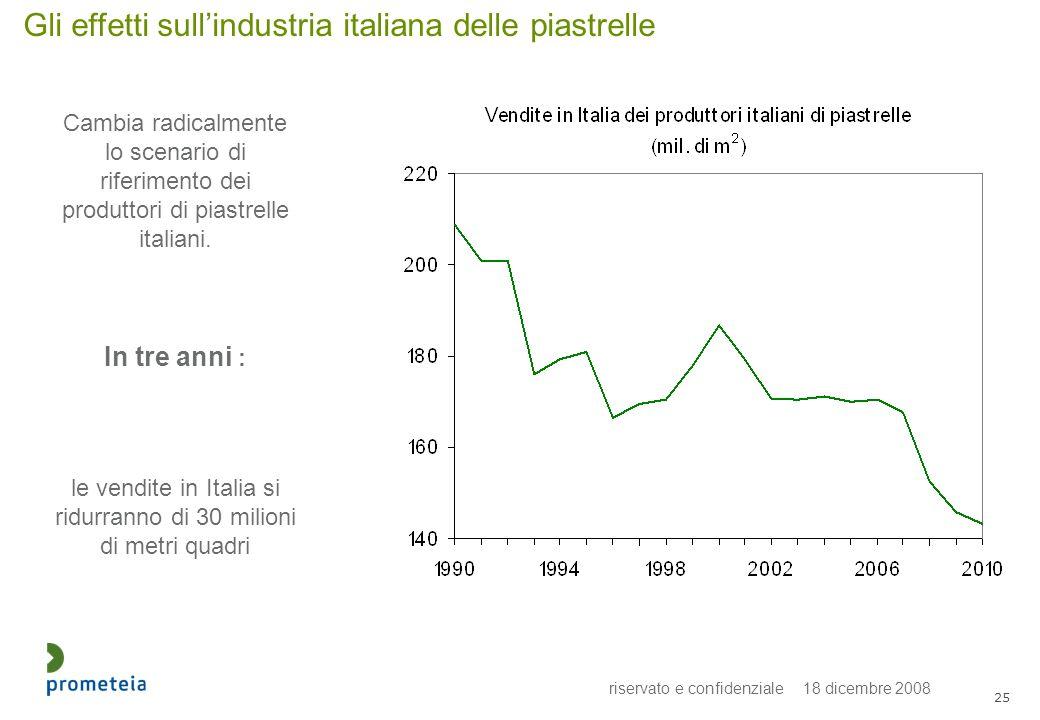 riservato e confidenziale 18 dicembre 2008 25 Gli effetti sullindustria italiana delle piastrelle Cambia radicalmente lo scenario di riferimento dei produttori di piastrelle italiani.
