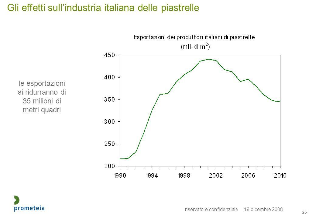 riservato e confidenziale 18 dicembre 2008 26 Gli effetti sullindustria italiana delle piastrelle le esportazioni si ridurranno di 35 milioni di metri quadri