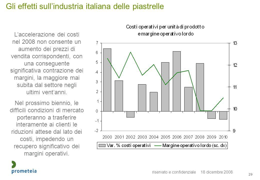 riservato e confidenziale 18 dicembre 2008 29 Gli effetti sullindustria italiana delle piastrelle Laccelerazione dei costi nel 2008 non consente un au
