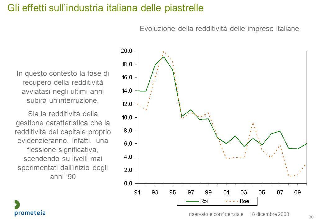 riservato e confidenziale 18 dicembre 2008 30 Gli effetti sullindustria italiana delle piastrelle Evoluzione della redditività delle imprese italiane