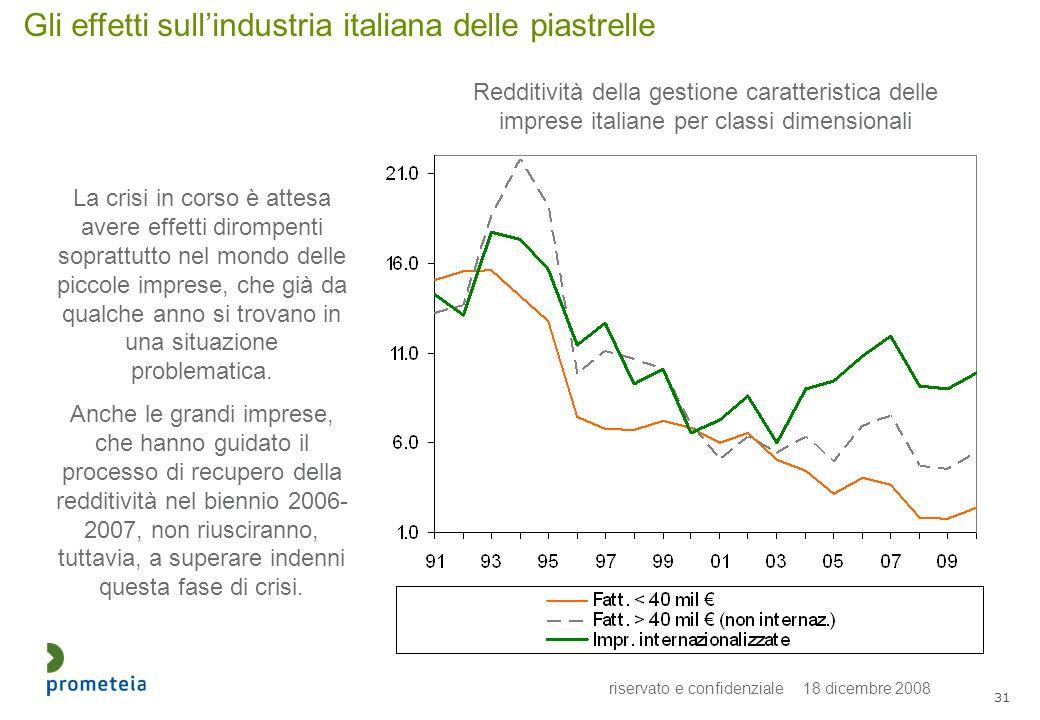 riservato e confidenziale 18 dicembre 2008 31 Gli effetti sullindustria italiana delle piastrelle Redditività della gestione caratteristica delle impr