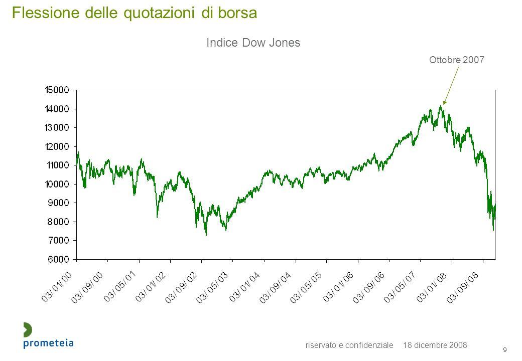 riservato e confidenziale 18 dicembre 2008 9 Flessione delle quotazioni di borsa Indice Dow Jones Ottobre 2007