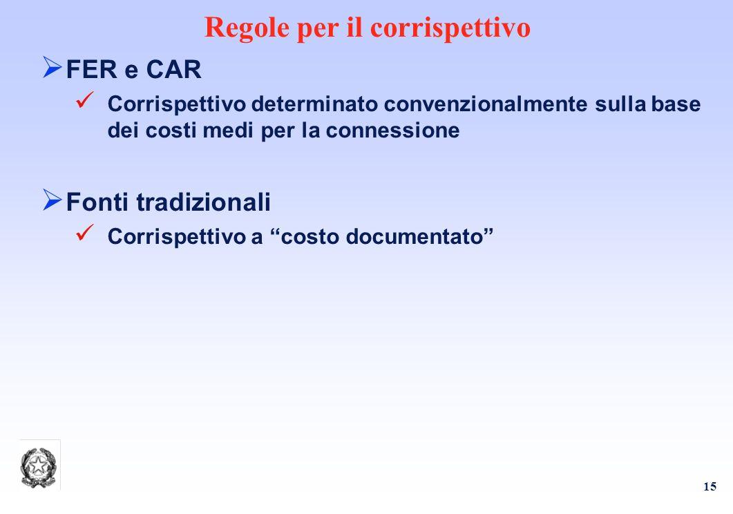 15 Regole per il corrispettivo FER e CAR Corrispettivo determinato convenzionalmente sulla base dei costi medi per la connessione Fonti tradizionali Corrispettivo a costo documentato
