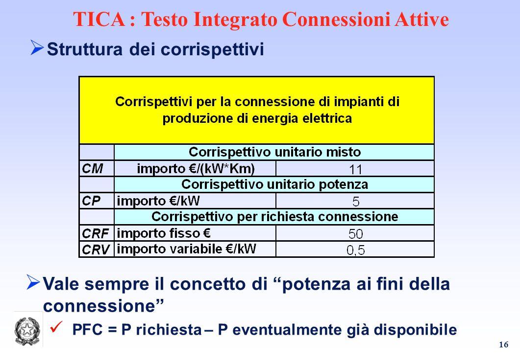 16 TICA : Testo Integrato Connessioni Attive Struttura dei corrispettivi Vale sempre il concetto di potenza ai fini della connessione PFC = P richiesta – P eventualmente già disponibile