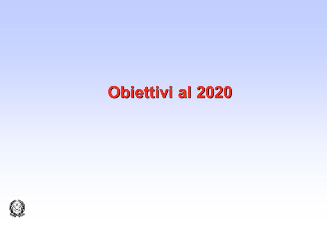 Obiettivi al 2020