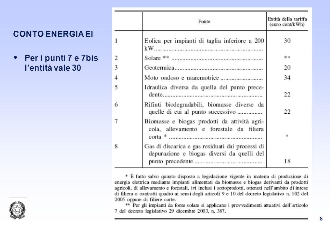 39 Impatto sul settore elettrico La traduzione elettrica degli obblighi sarebbe la seguente: