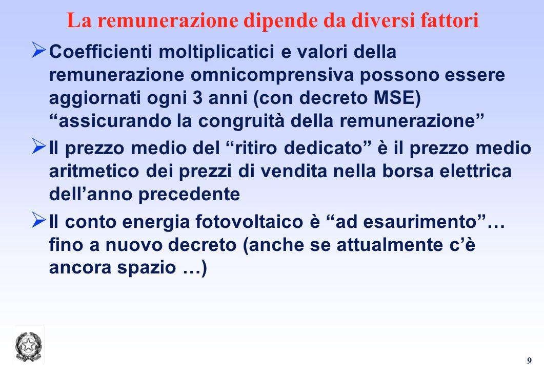 40 Obiettivi al 2020 – Costi/benefici Rapporto costo/benefici: La CE, nel suo impact assessment valuta che, nella condizione ottimale, lonere del raggiungimento degli obiettivi di rinnovabile e riduzione di gas serra peserà, al 2020 per: 0,51% (medio) del PIL della UE (70-75 Miliardi di euro) che per lItalia 0,49% PIL Italia (8 Miliardi di euro) Impatto UE: circa 150 euro/cittadinoUE *anno Benefici: 50 Miliardi euro/anno di risparmio spesa petrolifera (con particolari ipotesi) Tra 500 e 1300 Miliardi di euro di risparmio in termini di ricadute sanitarie Ulteriori ricadute positive in termini di benefici industriali I benefici sembrano compensare ampiamente i costi, però: apparirebbe opportuna una stretta azione di monitoraggio