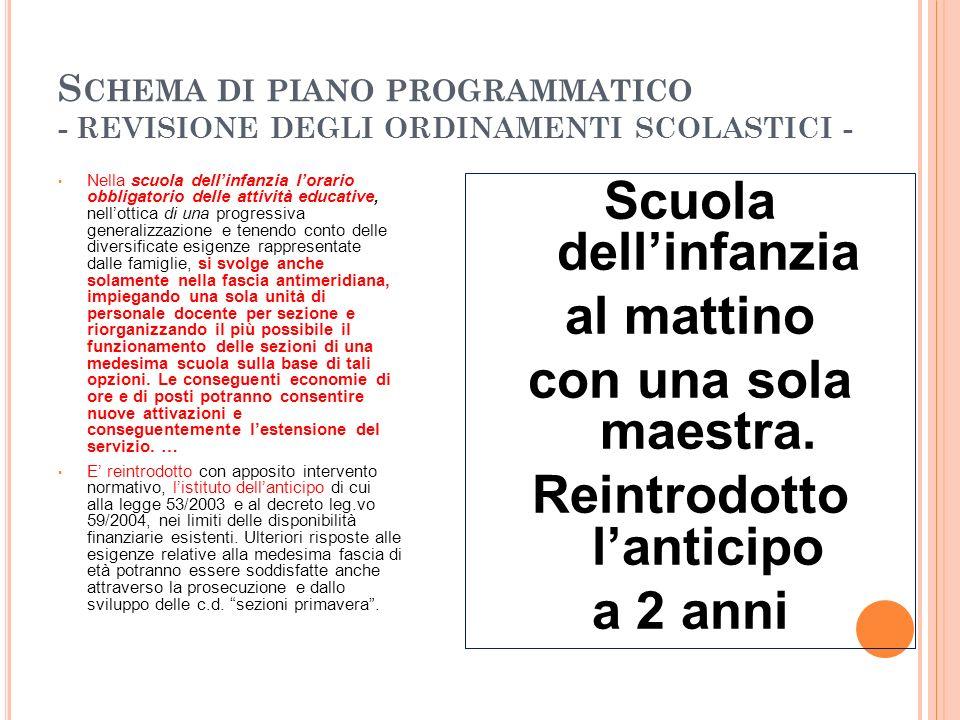 S CHEMA DI PIANO PROGRAMMATICO - REVISIONE DEGLI ORDINAMENTI SCOLASTICI - Nella scuola dellinfanzia lorario obbligatorio delle attività educative, nel